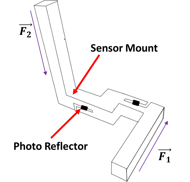 force sensor.png