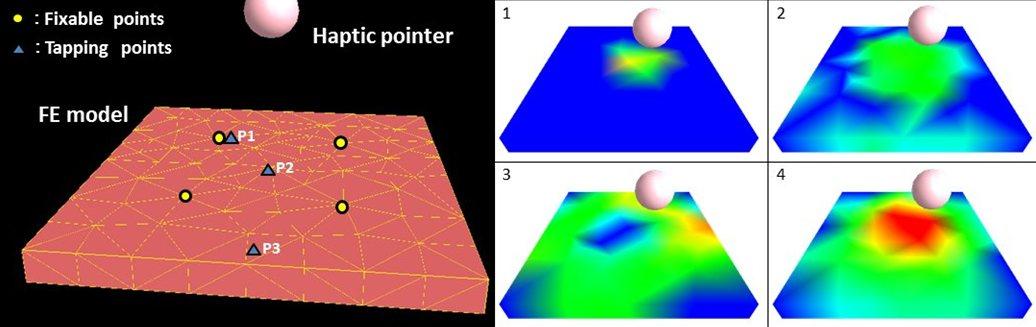 振動による質感や構造の提示